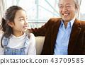 祖父 孙子 孙女 43709585