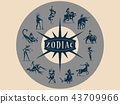 Zodiac signs. Vector illustration. 43709966