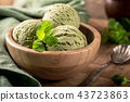 Mint ice cream 43723863