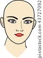ผู้หญิง,หญิง,สตรี 43727092