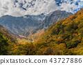 Landscape of Tanigawadake in autumn 43727886