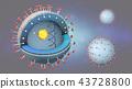 pathogen viral medical 43728800