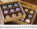 Decorative Box of Artisan Fine Chocolate Candy 43729950