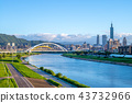 skyline of the taipei city by the river 43732966