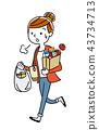 插圖素材:家庭主婦從購物回來 43734713