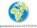 โลก,แผนที่,โลก ดิน 43735974