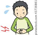 A stomachache 43736861