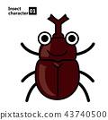 bug, anthropomorphication, humanized 43740500