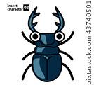 bug anthropomorphication humanized 43740501
