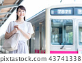 """ความร่วมมือในการถ่ายภาพระหว่างเดินทาง """"Keio Electric Railway Co. , Ltd. """" 43741338"""