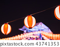Paper lanterns has been in existent in china, japan and korea for centuries and they are usually 43741353