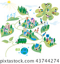 生态城镇形象 43744274