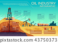 oil infographics extraction 43750373