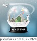new zealand Landmark Global Travel And Journey  43751928