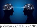 大腦和網絡圖像 43752785