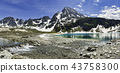 Alpine lake in Formazza Valley 43758300