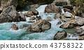 The river runs through the rocks 43758322