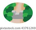 土壤侵蝕屏障 水壩 山崩 43761269