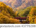 red train commuter Fukushima Japan 43770288