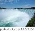尼亞加拉大瀑布 世界前三的瀑布 瀑布 43771751