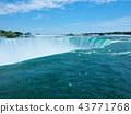 尼亞加拉大瀑布 世界前三的瀑布 瀑布 43771768