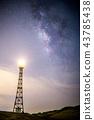 銀河 燈塔 攝影師 43785438