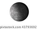 Mercury planet of solar system isolated 43793692