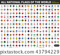 All official national flags of the world .  43794229