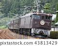 EF64, 기관차, 전기기관차 43813429