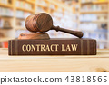 contract law 43818565
