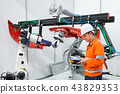 Engineer program automotive robot industry 43829353