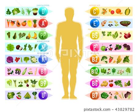Vegan food with vitamins. Nutrition 43829782