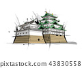 Nagoya Castle Sumie Color Art 43830558