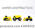 Under construction Service concept,The badge  43848302