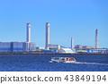 橫濱港未來工業區 43849194