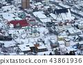 홋카이도 하코다테 하코다테 모토마치 교회 부근 원망 43861936
