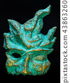 Antique masks are made from recycled materials use 43863260