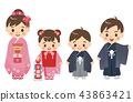 Shichigosan's children 43863421
