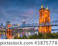 Cincinnati, Ohio, USA Skyline 43875778