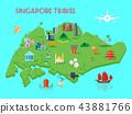 Singapore Culture Composition 43881766