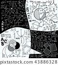 Physical formulas and phenomenon.  43886328