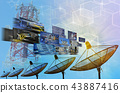 satellite dish antennas 43887416