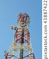 Antennas of cellular systems 43887422