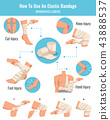 Bandage Application Infographics  43888537