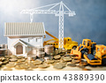 Construction industry business investment concept 43889390