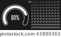 chart, circular, diagram 43890363