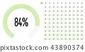 chart, circular, diagram 43890374