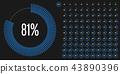 chart, circle, diagram 43890396