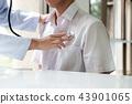 病人 醫生 博士 43901065