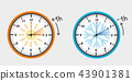 daylight saving time summer fall back and spring forward clocks set 43901381